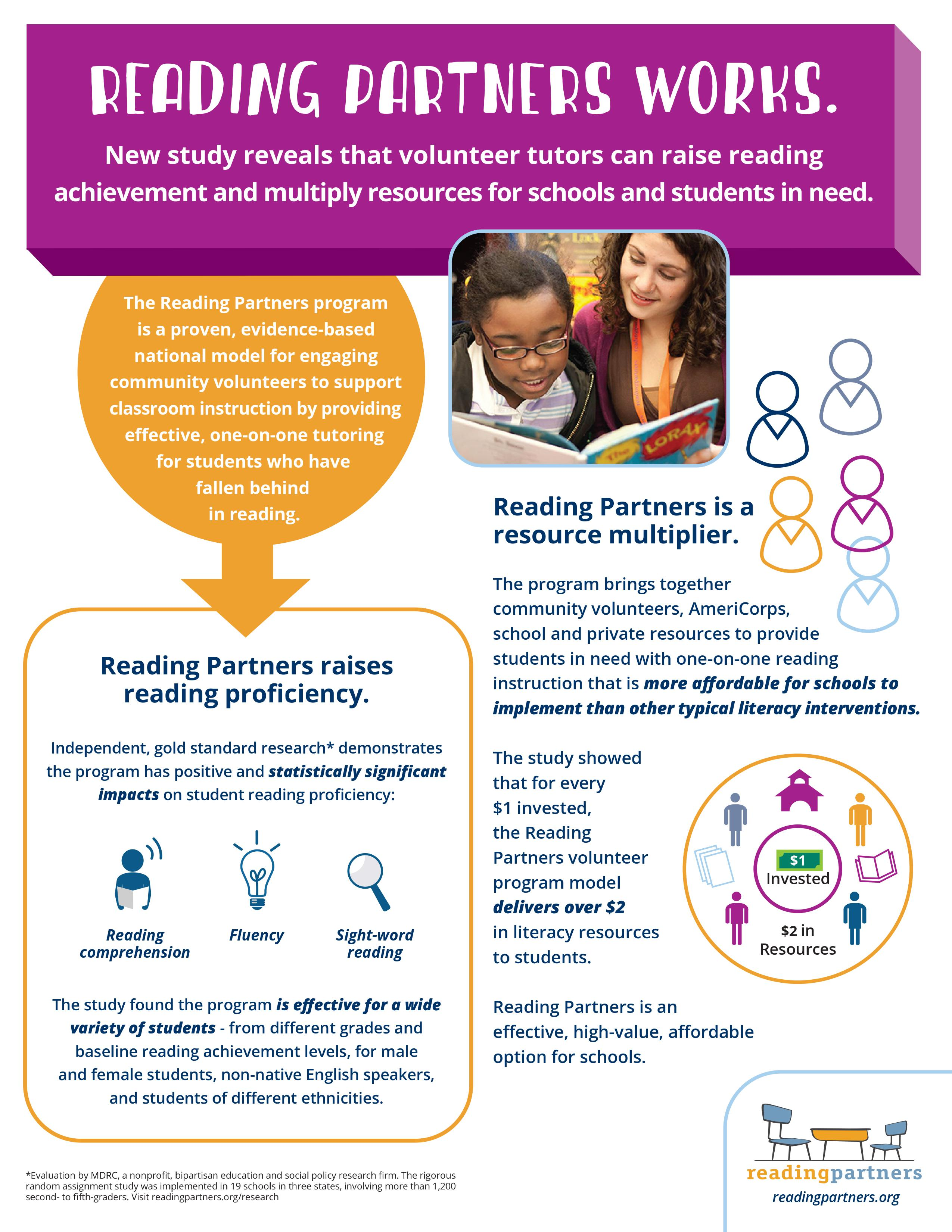 Worksheet Reading Comprehension Program program impact research evaluation reading partners view the mdrc web page highlighting as a tier 1 strong evidence for districts based on guidelines of every